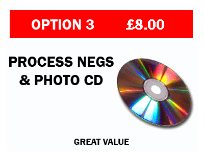 APS scanned to photo CD